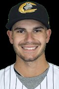 Photo of Dylan Cease